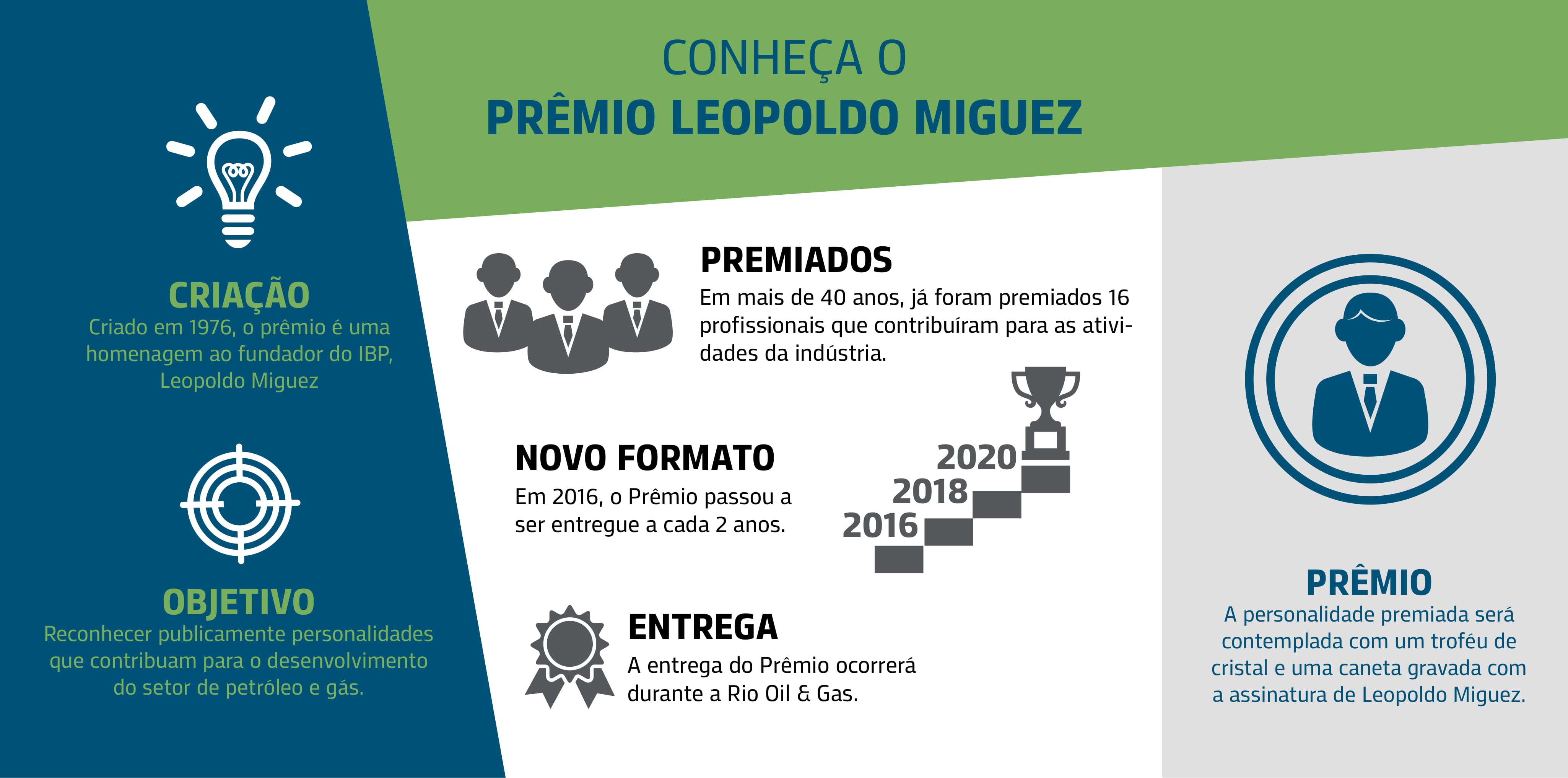 Conheça o Prêmio Leopoldo Miguez